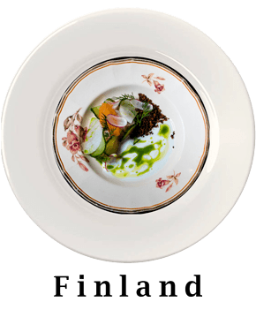 Finland Plate
