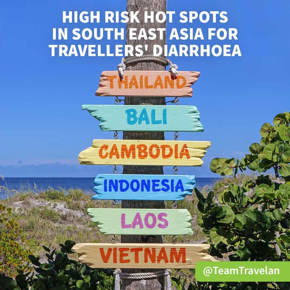 Risky Travel Diarrhea Countries
